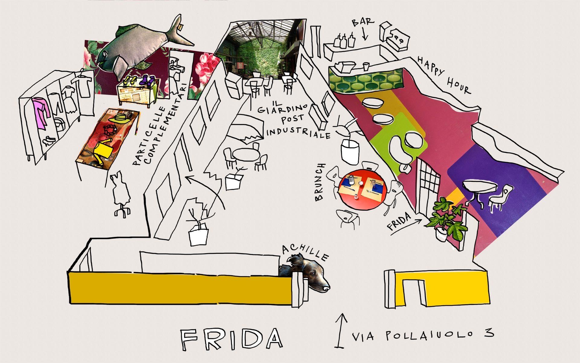 Frida Bar e Particelle Elementari